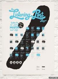 listeningpost1