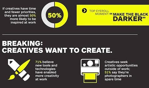 creative_study2