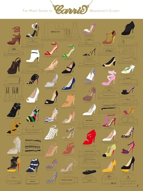 Share your shoes featured on sex and the city