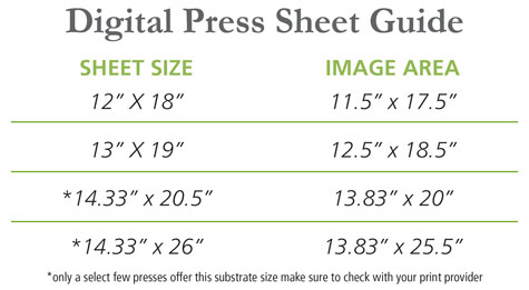 digital press sheet guide