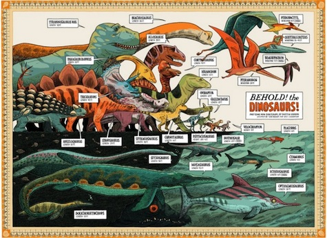 Behold the Dinosaurs leporello book