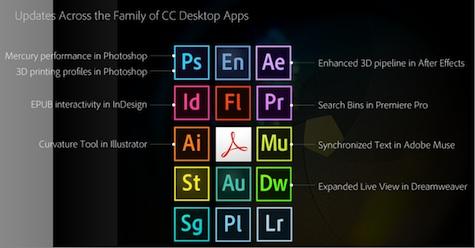 Adobe Creative Cloud improvements