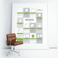 binding cheat sheet