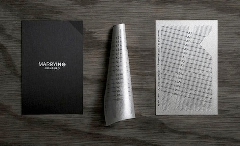 jewelry company business card