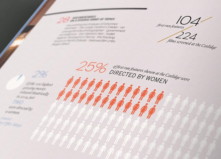 theater annual report