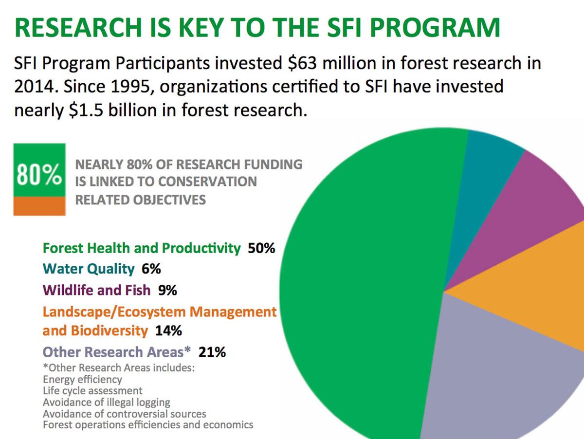 3-Research-Breakdown