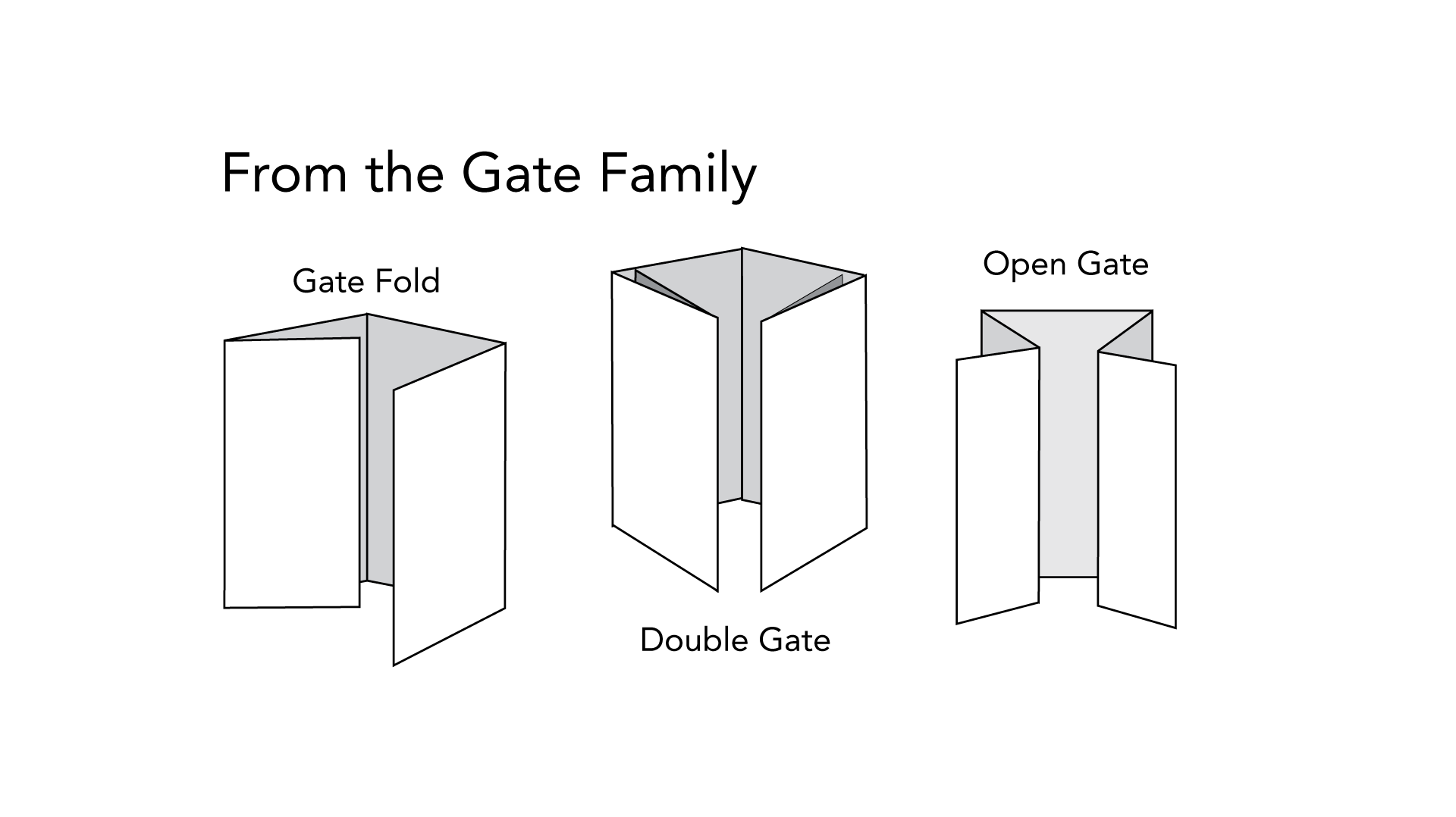 Rewind] Debunking the Gate Fold Myth