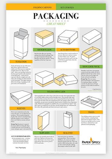 PackagingCheatSheet4