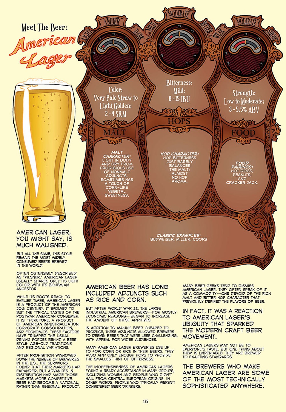 comic beer design