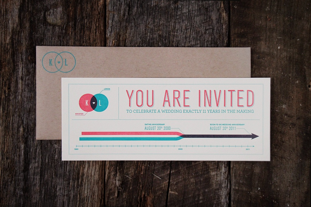 loren kristen invitation2
