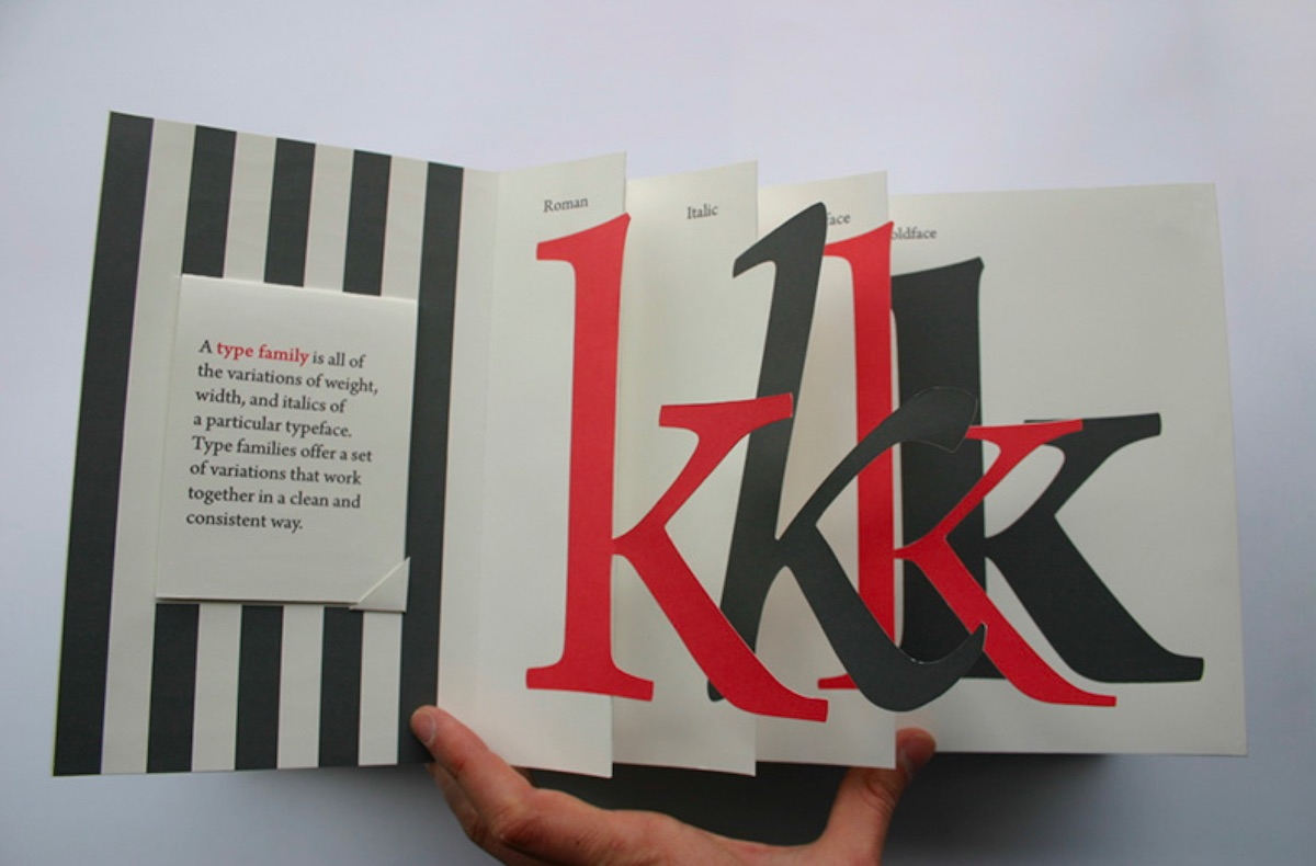 letterforms book design