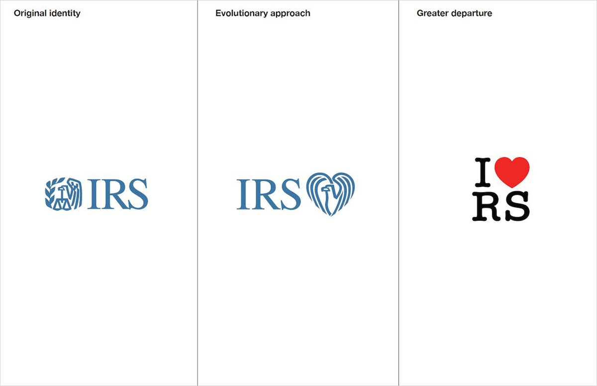 irs redesign