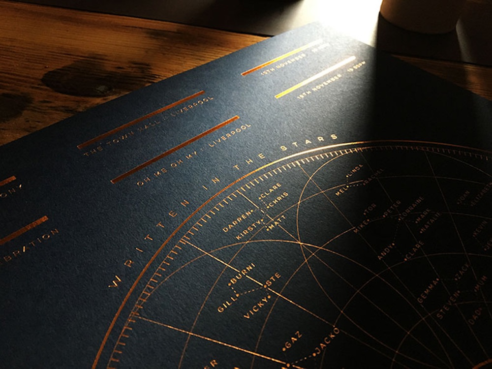 star chart wedding invitation