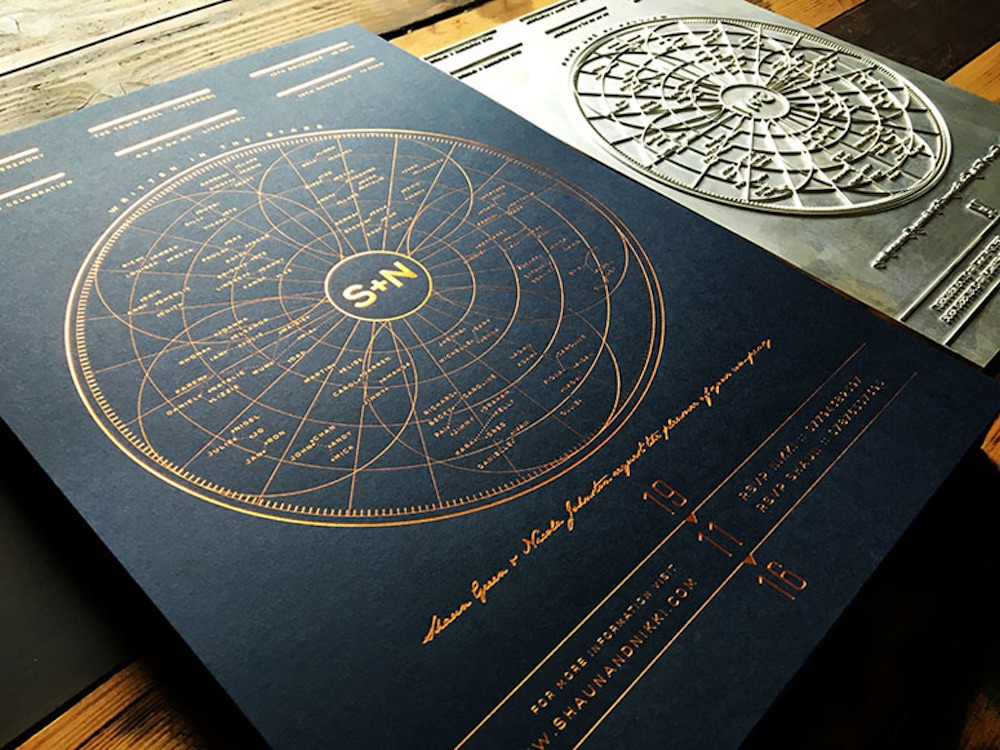 Cool Design Star Chart Wedding Invitation  Paperspecs