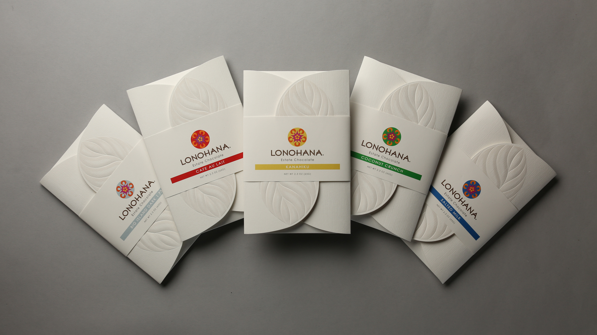 Lonohana Estate Chocolate Packaging - PaperSpecs